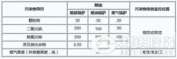 锅炉大气污染物排放标准3_副本.jpg
