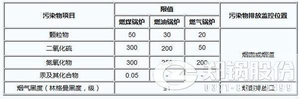 锅炉大气污染物排放标准2_副本.jpg